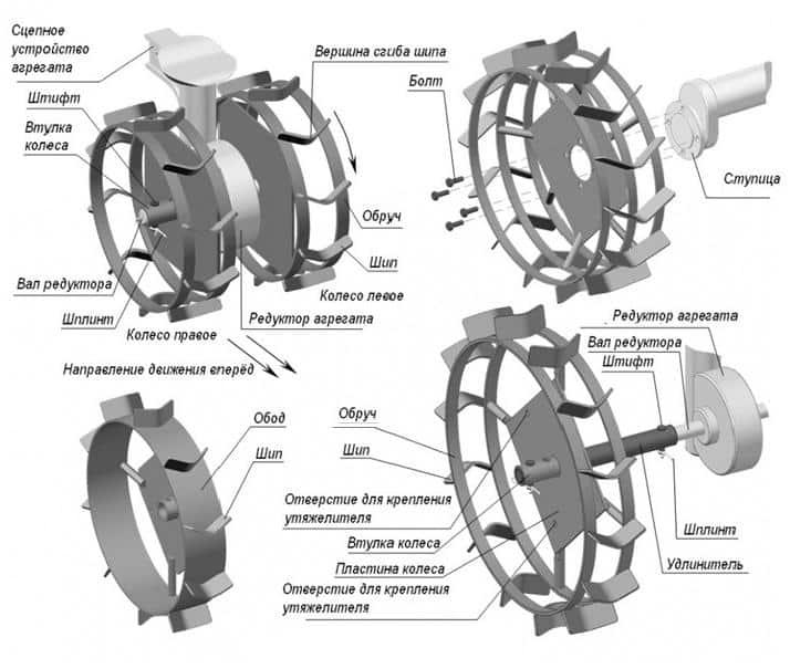 Грунтозацепы для мотоблока своими руками: чертежи