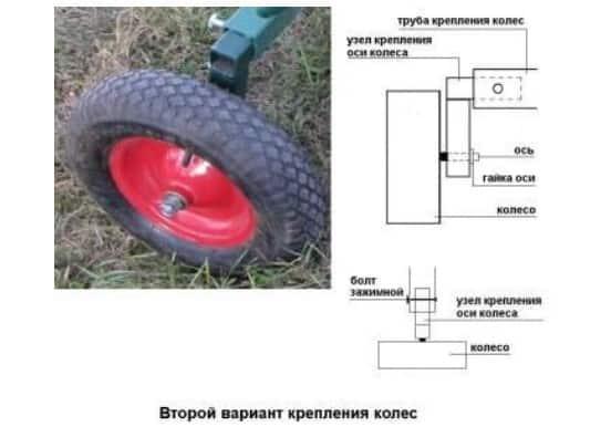 Крепления колес: схема