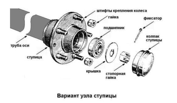 Крепления колесного шасси на оси прицепа