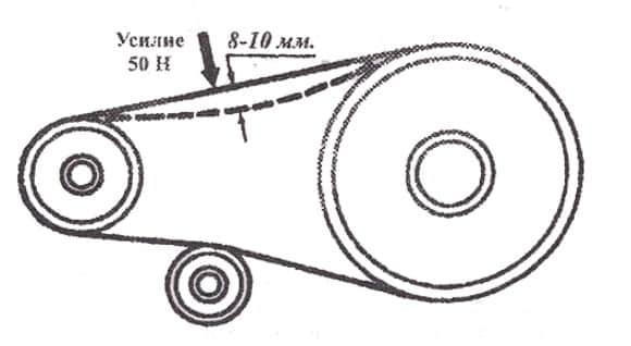 Натяжка ремня мотоблока Нева МБ-1