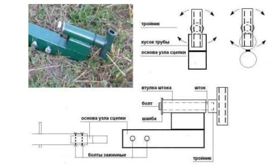 Устройство сцепки для прицепа мотоблока: схема