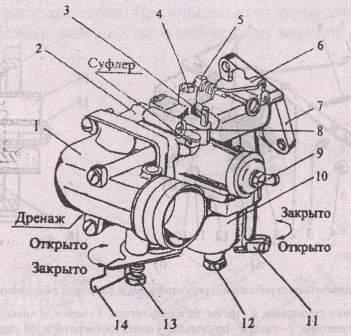 Устройство карбюратора мотоблока: чертежи