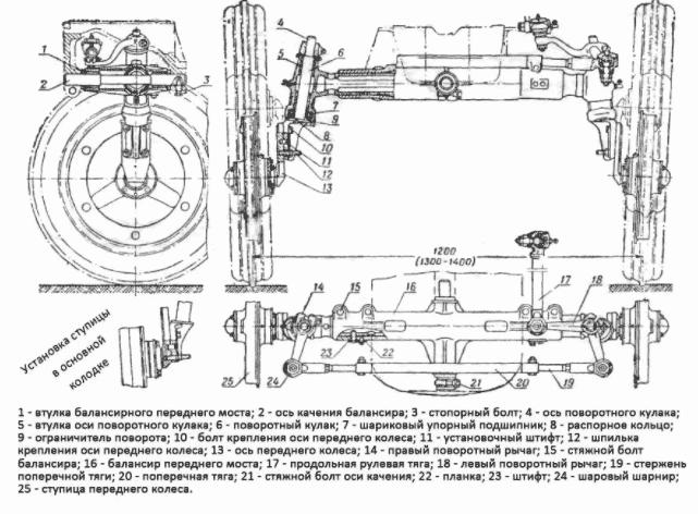 Ходовая часть трактора Т-25, схема