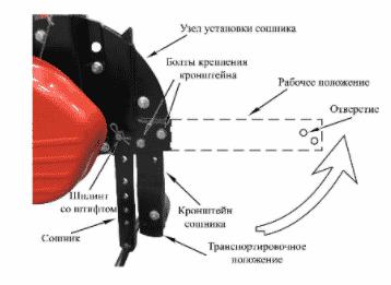 Конструкция культиватора Сангарден Т 340