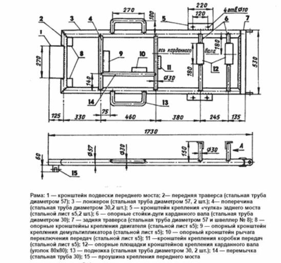 Передний мост минитрактора с двигателем Ока