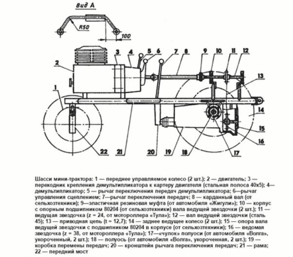 Шасси минитрактора с двигателем Ока