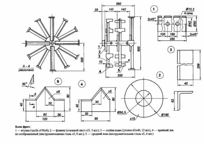 Схема фрезы к минитрактору