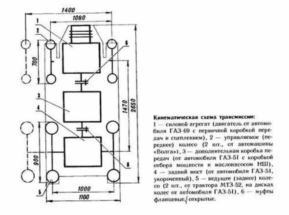 Схема минитрактор из Уаза, трансмисия
