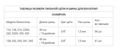 ТАБЛИЦА РАЗМЕРА ПИЛЬНОЙ ЦЕПИ И ШИНЫ ДЛЯ БЕНЗОПИЛ Champion
