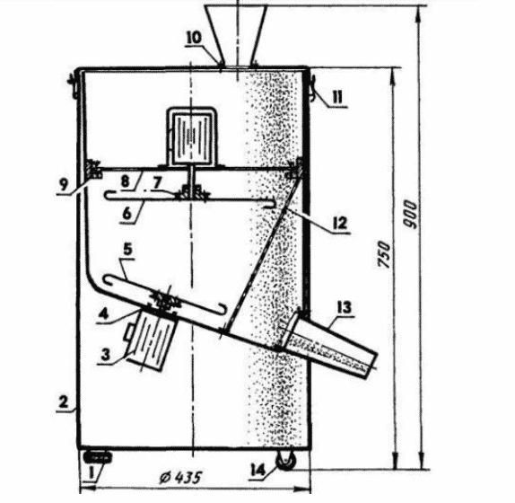 Как сделать зернодробилку из стиральной машины – порядок действий